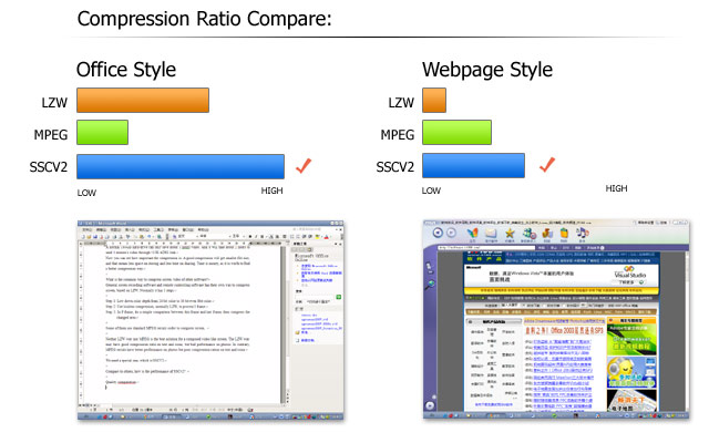 Stepok Screen Codec v2 | Stepok Image Lab - Screen Record